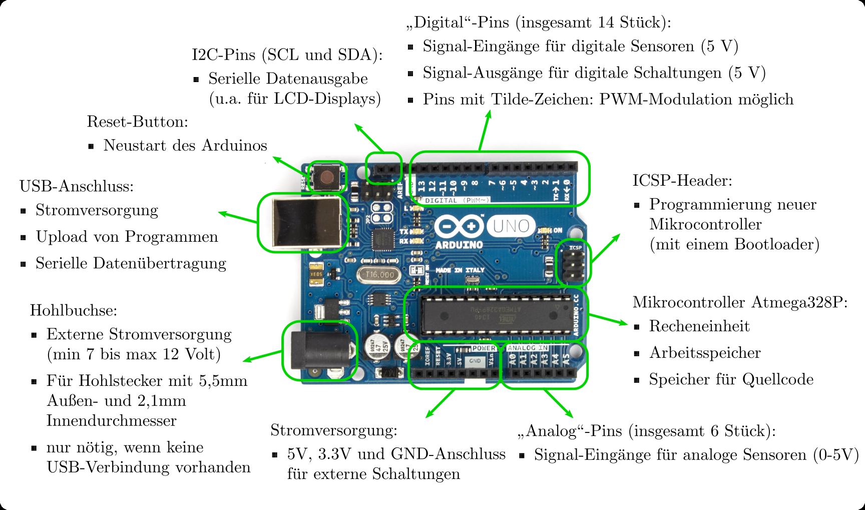 Aufbau eines Arduino UNO — Grundwissen Elektronik