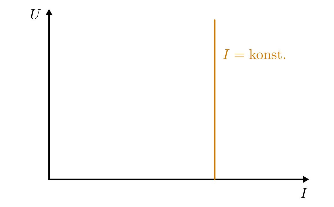 Spannungsquelle Einfach Und Verstandlich Erklart F M H 5