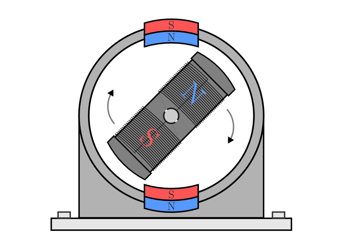Elektromotoren — Grundwissen Elektronik
