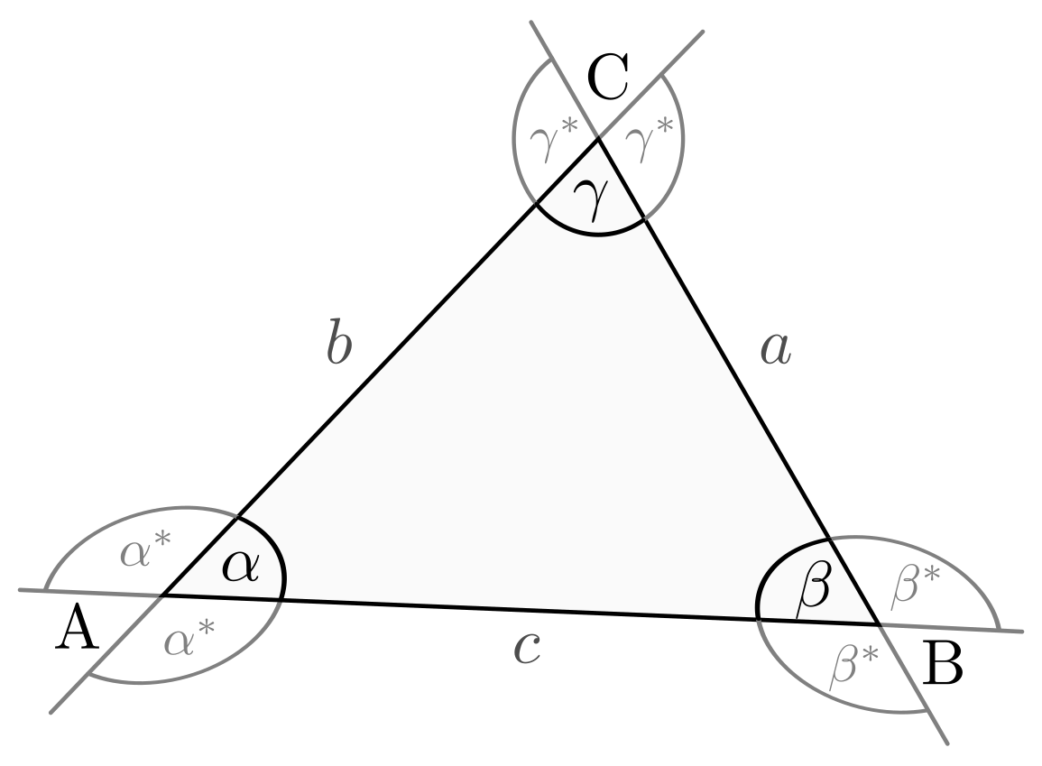 Dreiecke — Grundwissen Mathematik