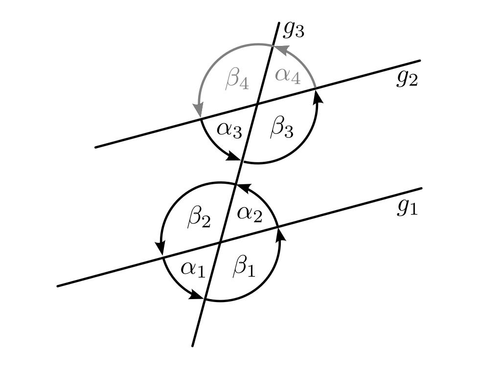 Koordinatensystem Winkel Arbeitsblatt : Grundbegriffe — grundwissen mathematik