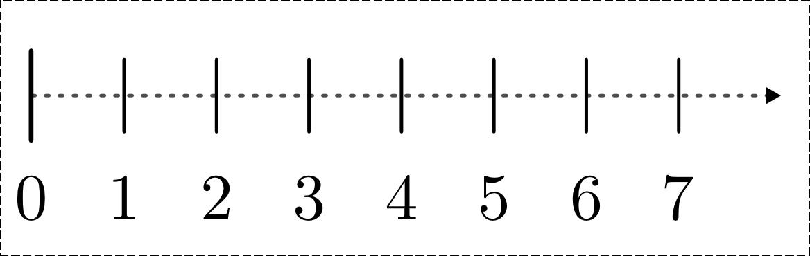 Mathematik Übersicht  frustfreilernende