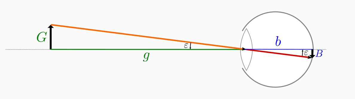 Auflösungsvermögen Auge Berechnen : optische ger te grundwissen physik ~ Themetempest.com Abrechnung