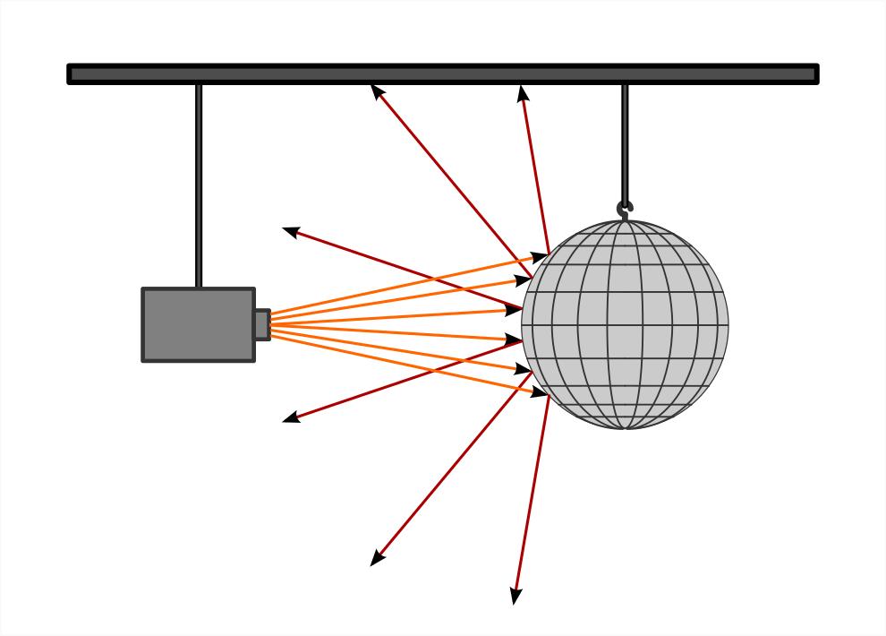 reflexion von licht grundwissen physik. Black Bedroom Furniture Sets. Home Design Ideas