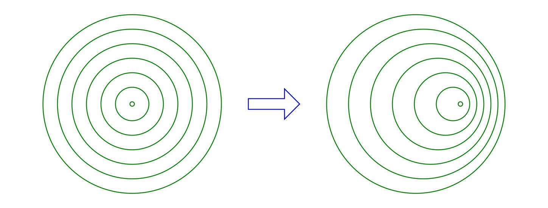 Doppler-Effekt — Grundwissen Physik