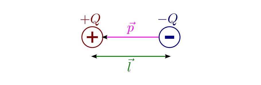 Elektrische Felder Grundwissen Physik