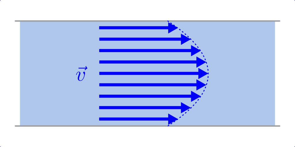 Mechanik der Flüssigkeiten — Grundwissen Physik