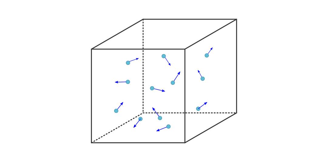 Die kinetische Gastheorie — Grundwissen Physik