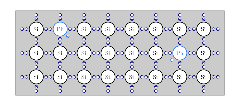 Leiter, Halbleiter und Isolatoren — Grundwissen Physik