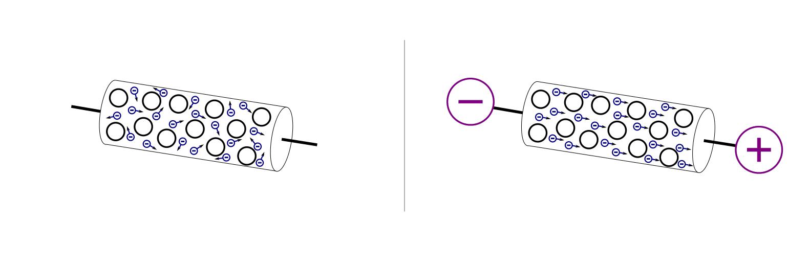 Elektrischer Widerstand Berechnen : stromst rke spannung und widerstand grundwissen physik ~ Themetempest.com Abrechnung