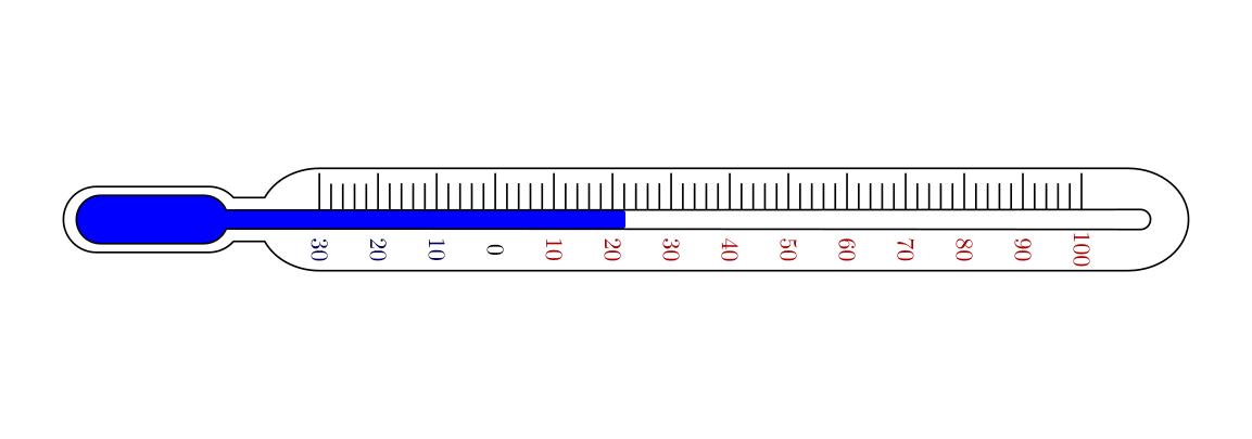 normale menschliche temperatur